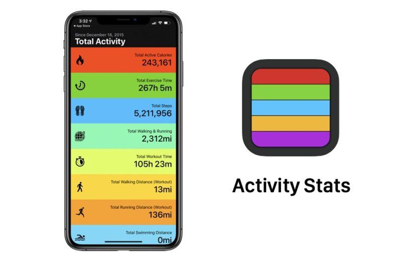 La aplicación de estadísticas de actividad te permite ver tu entrenamiento y actividad física de todo el tiempo
