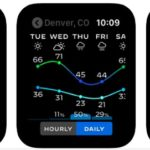 Cómo añadir una abreviatura de ciudad personalizada para las complicaciones del reloj